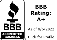 Central Coast Wealth Management BBB Business Review